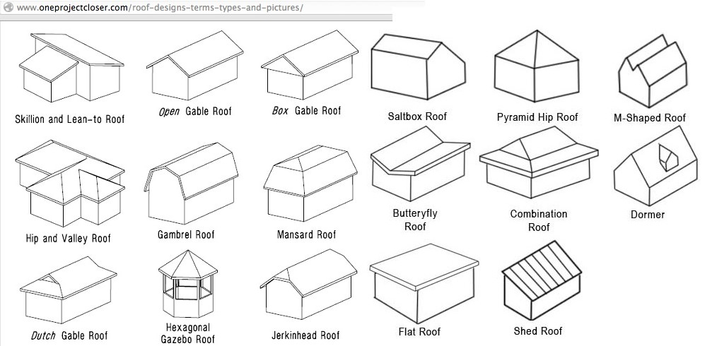 Roof types diagram2 for Skillion roof definition